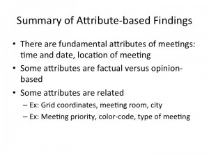 Attribute-based results