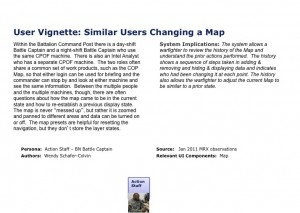User Vignette: Similar Users Change the Same Map