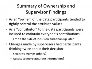 Summary of Ownership and Supervisor Findings