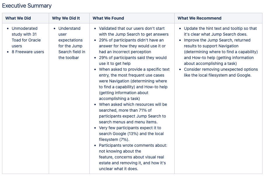 Executive Summary:  What we Did, Why We Did It, What We Found, What We Recommend